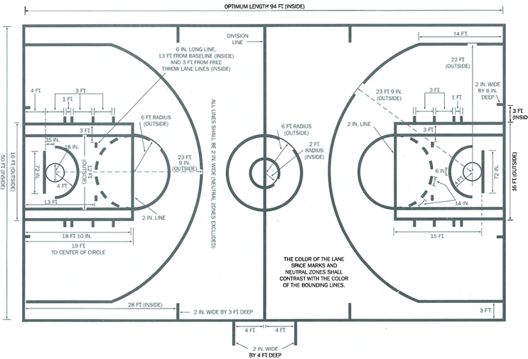 Bball court dimensions